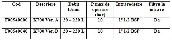 Contoare mecanice debite mari Piusi K700