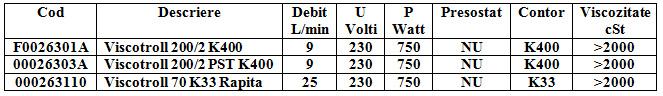 Distribuitor mobil ulei Piusi VISCOTROLL 230V