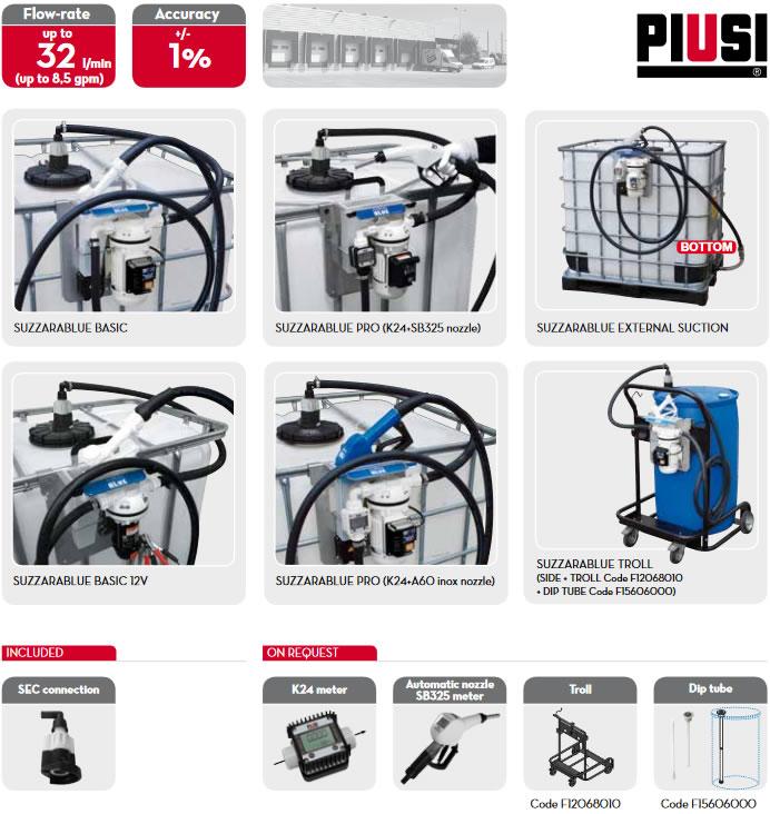 Kit-uri cu pompe electrice  de AdBlue pentru IBC