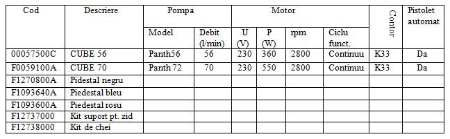 Pompa motorina PIUSI CUBE 50-70 / 230V