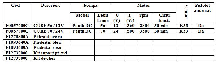 Pompa motorina PIUSI CUBE DC 12V/24V