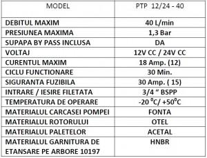 Pompa de motorina de butoi ADAMPUMPS PTP 12V/24V