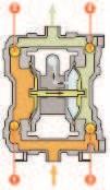 Pompe ATEX cu dubla diafragma RAASM